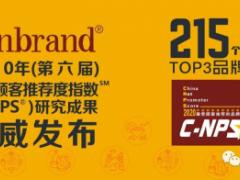 立邦获2020中国顾客推荐度指数(C-NPS)排行榜第一名