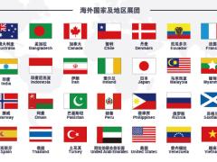 2021第十一届北京餐饮食材加盟博览会,助力餐饮产业链更好的发展